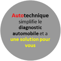 Autotechnique Simplifie le diagnostic