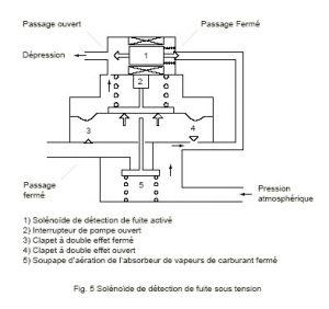 figX5